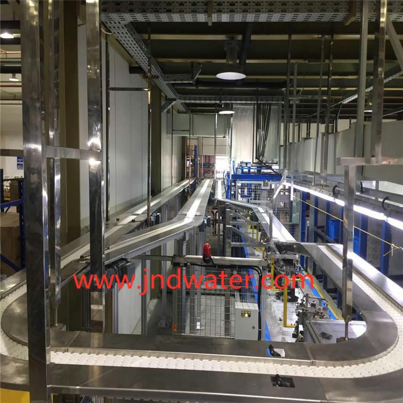 JNDWATER Transportador Industrial