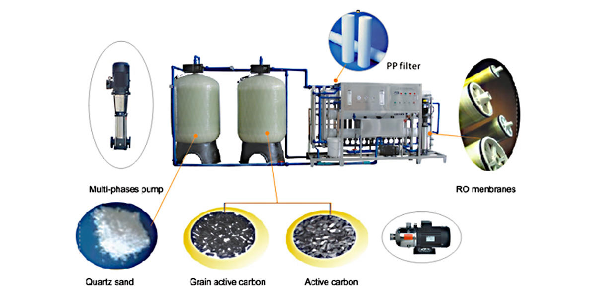 J&D WATER water treatment machine filter water