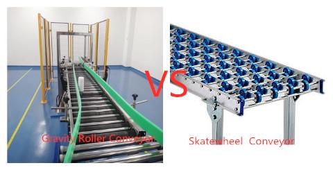 JD WATER-Beverage Line-differences Between Gravity Roller Conveyor And Skatewheel